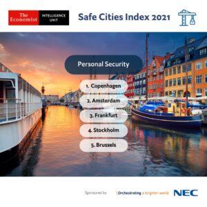 ベトナム ホーチミン市は世界的な安全ランキングで上昇